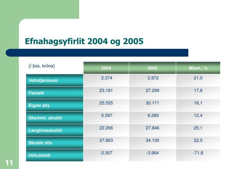 Efnahagsyfirlit 2004 og 2005
