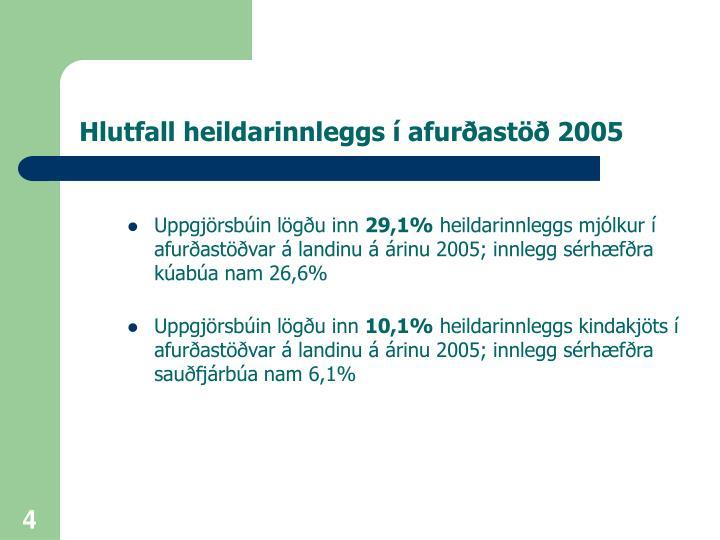 Hlutfall heildarinnleggs í afurðastöð 2005