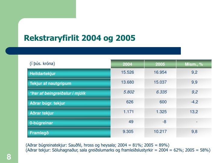 Rekstraryfirlit 2004 og 2005