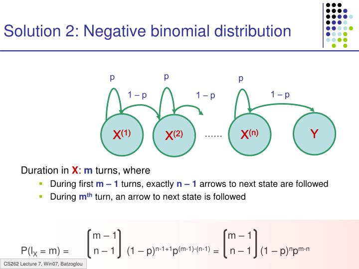 Solution 2: Negative binomial distribution