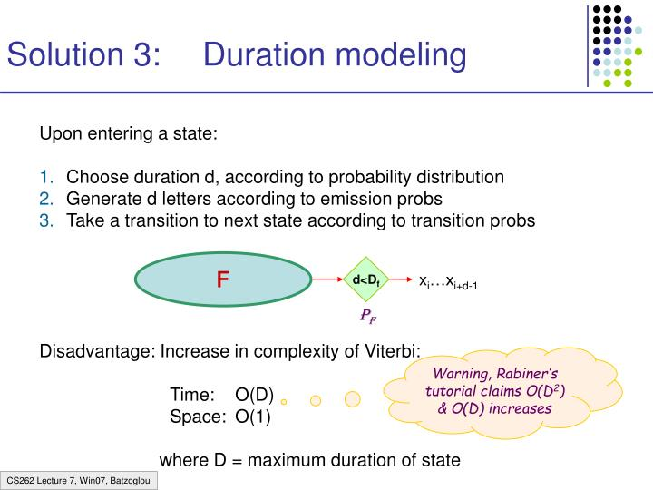 Solution 3:Duration modeling