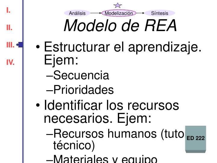 Modelo de REA