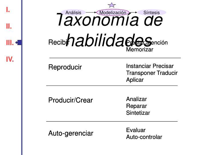 Taxonomía de habilidades