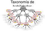 taxonom a de habilidades2