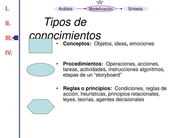 Tipos de conocimientos
