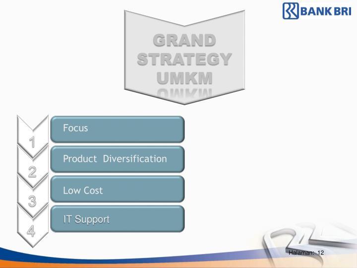 GRAND STRATEGY UMKM
