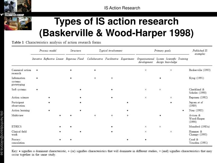 Types of is action research baskerville wood harper 1998