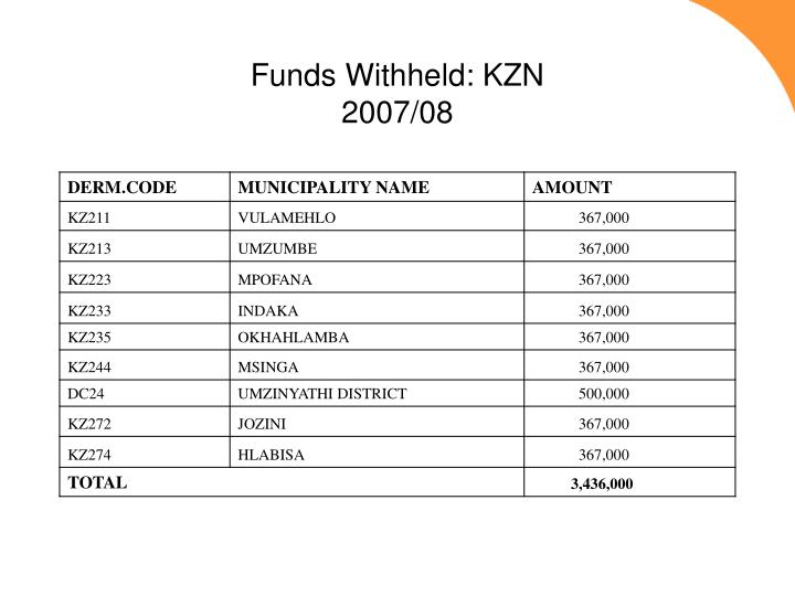 Funds Withheld: KZN