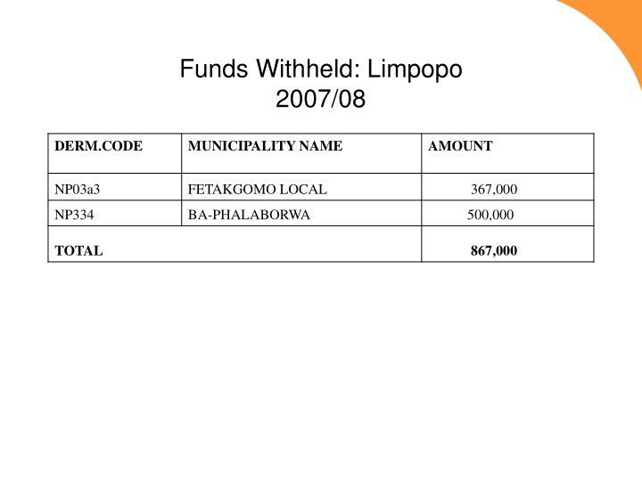 Funds Withheld: Limpopo