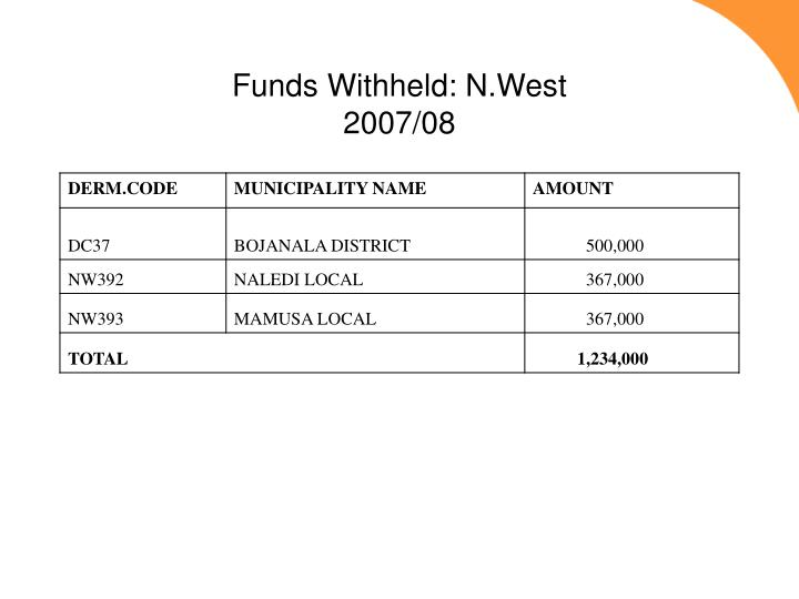Funds Withheld: N.West