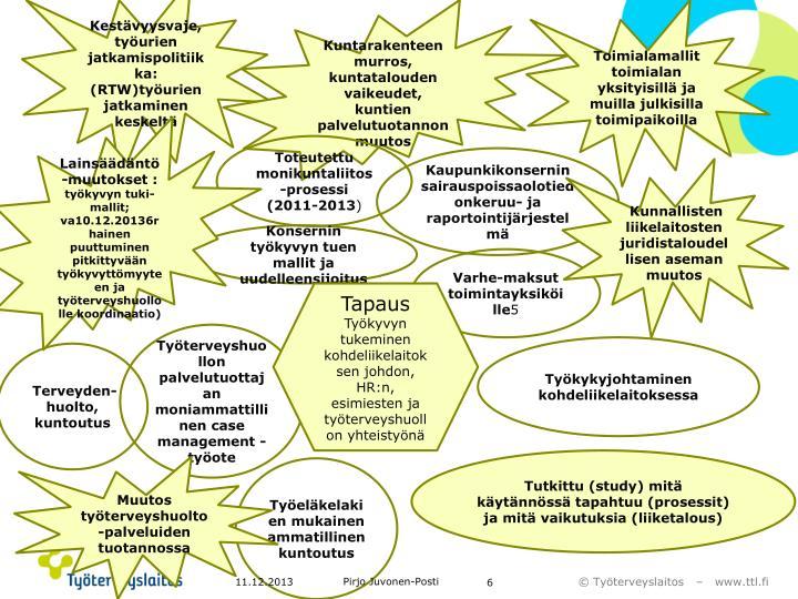 Kestävyysvaje, työurien jatkamispolitiikka: (