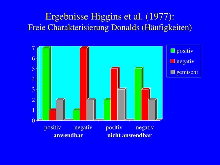 Ergebnisse Higgins et al. (1977):