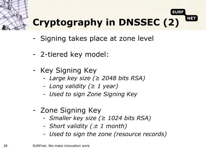 Cryptography in DNSSEC (2)