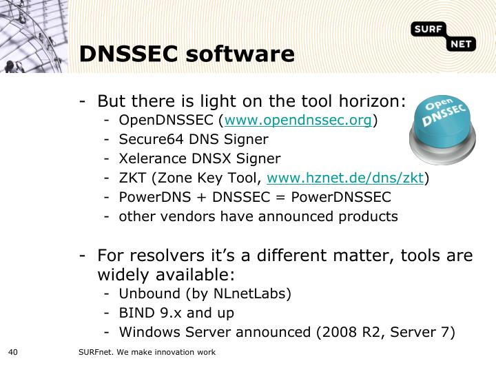 DNSSEC software