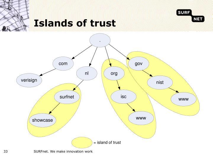Islands of trust