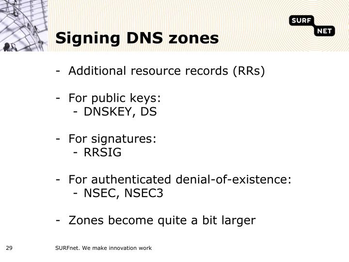 Signing DNS zones