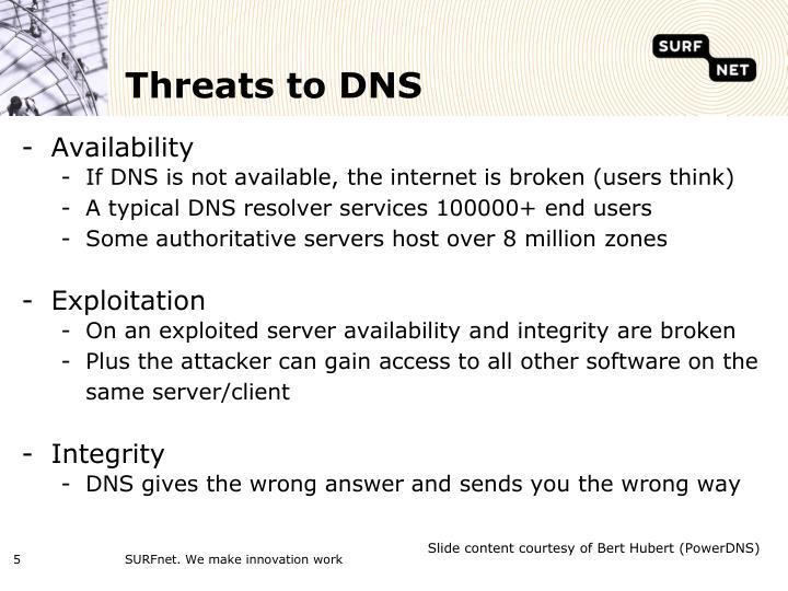 Threats to DNS