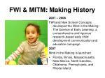 fwi mitm making history4