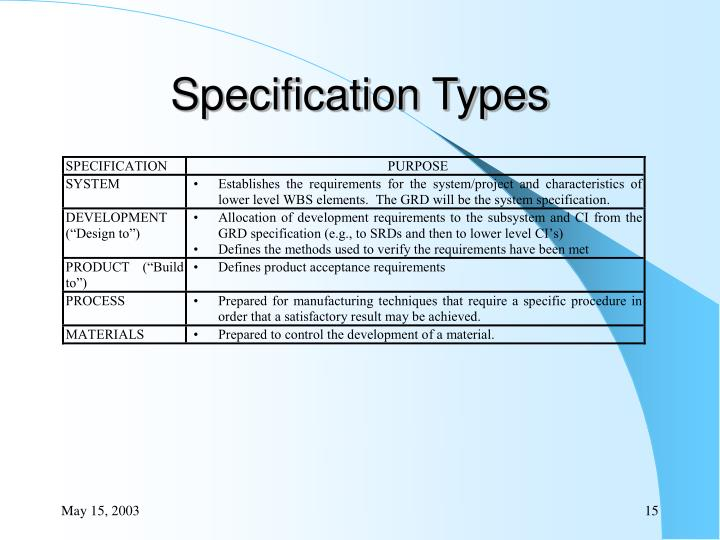 Specification Types