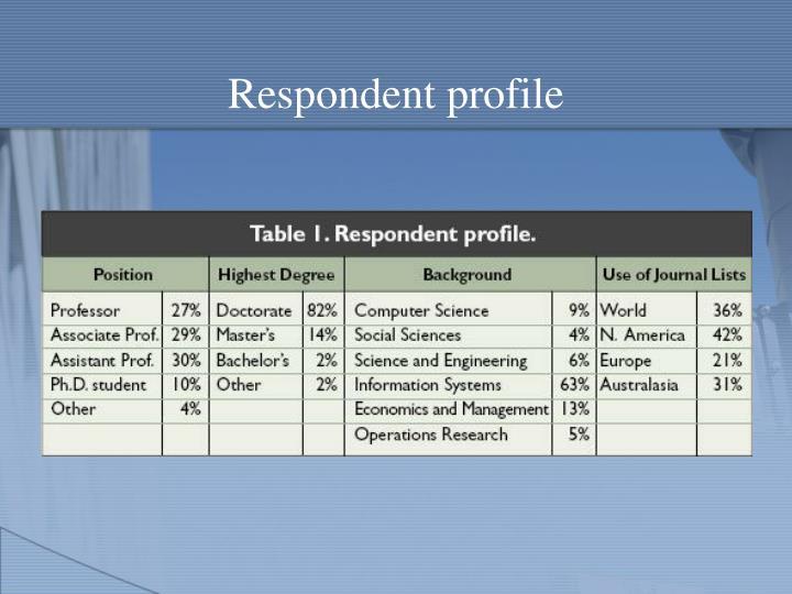 Respondent profile