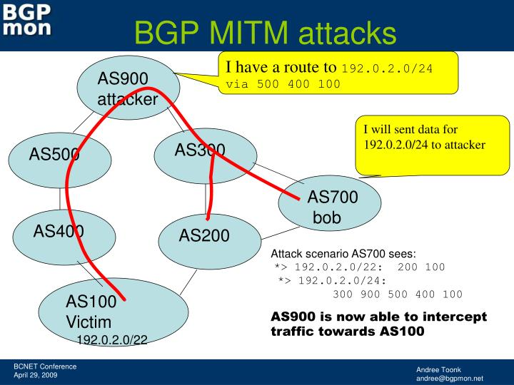 BGP MITM attacks