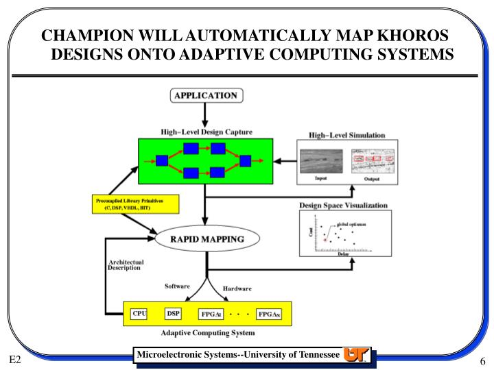 CHAMPION WILL AUTOMATICALLY MAP KHOROS DESIGNS ONTO ADAPTIVE COMPUTING SYSTEMS