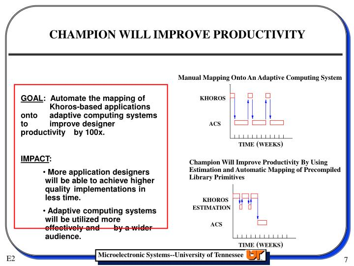 CHAMPION WILL IMPROVE PRODUCTIVITY