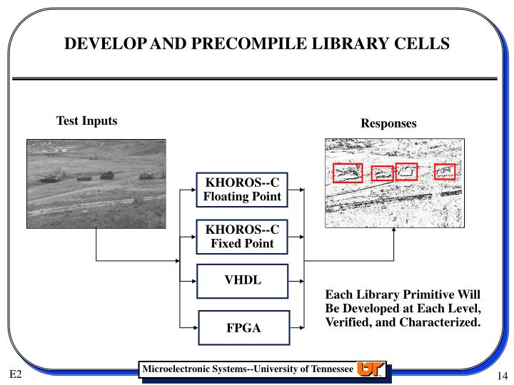 DEVELOP AND PRECOMPILE LIBRARY CELLS