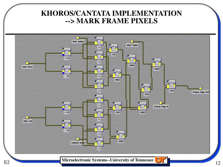 KHOROS/CANTATA IMPLEMENTATION