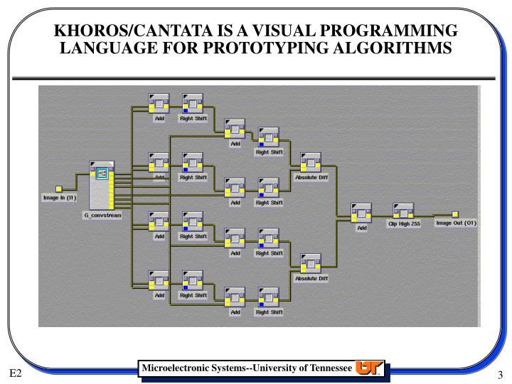 KHOROS/CANTATA IS A VISUAL PROGRAMMING LANGUAGE FOR PROTOTYPING ALGORITHMS