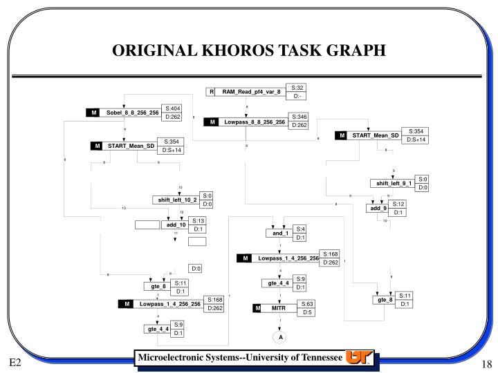 ORIGINAL KHOROS TASK GRAPH