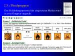 2 5 2 fluidgruppen