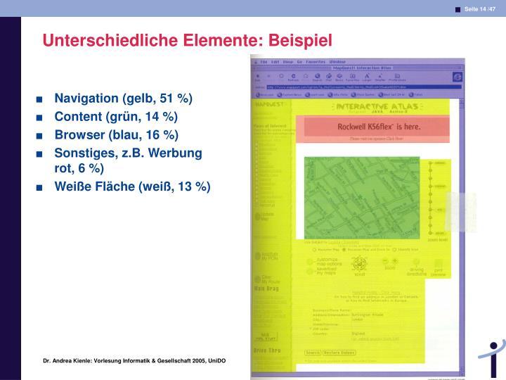 Unterschiedliche Elemente: Beispiel