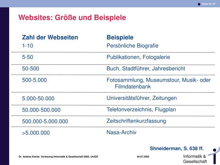 Zahl der Webseiten