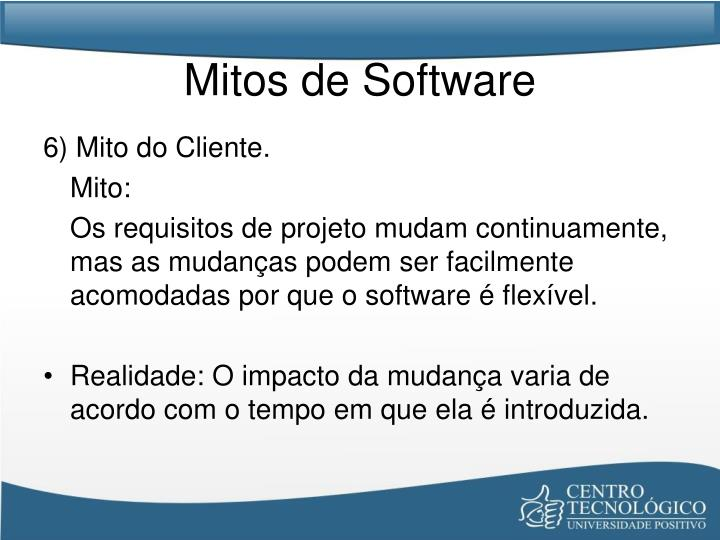 Mitos de Software