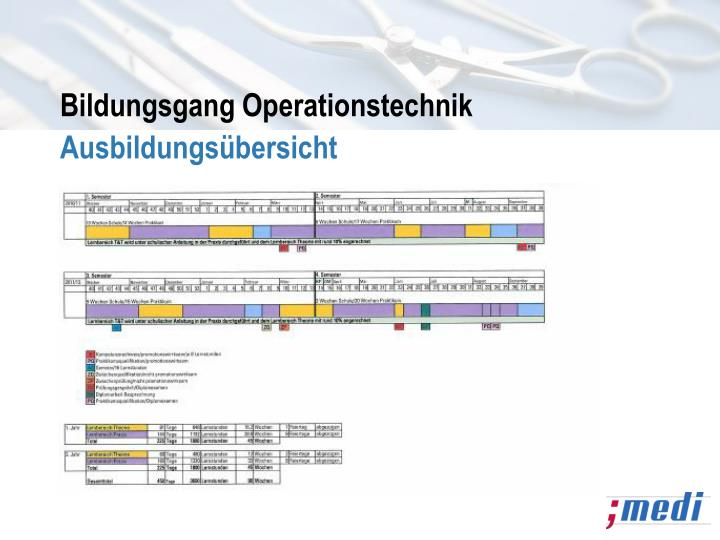 Bildungsgang Operationstechnik
