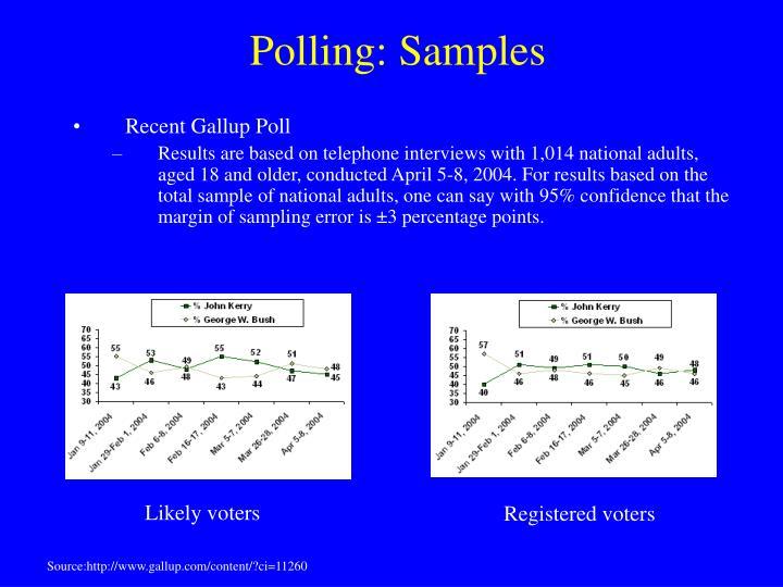 Polling: Samples