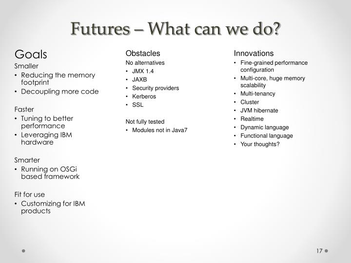 Futures – What can we do?