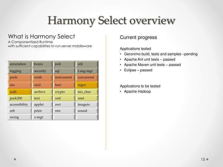 Harmony Select overview