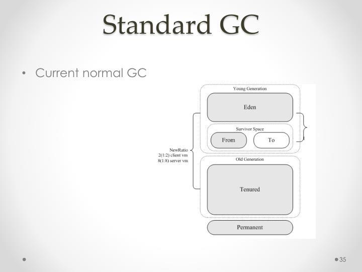 Standard GC