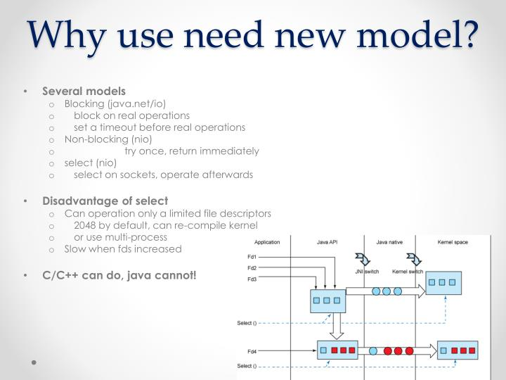 Why use need new model?