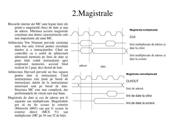 Magistrala multiplexată