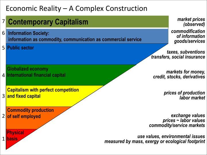 Economic Reality – A Complex Construction