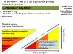 the economy seen as a self organization process historical and logical view