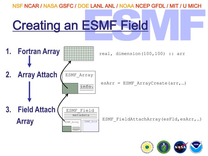 Creating an ESMF Field
