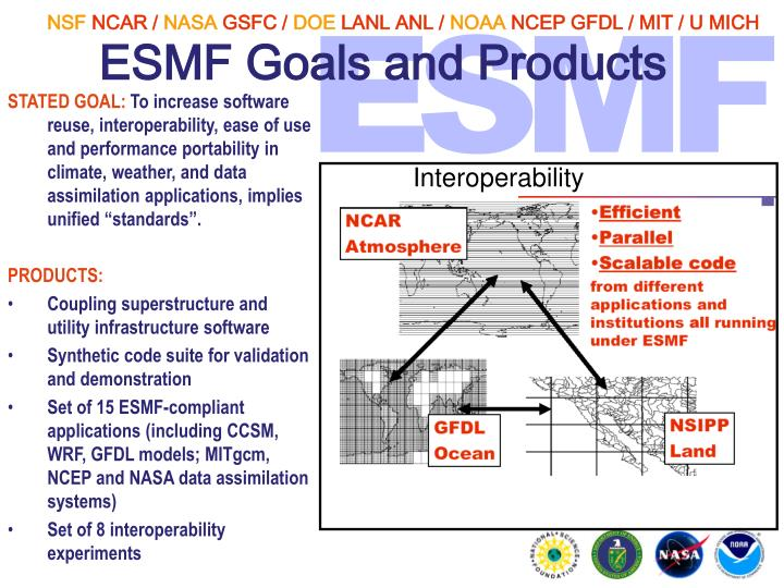 ESMF Goals and Products