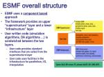 esmf overall structure