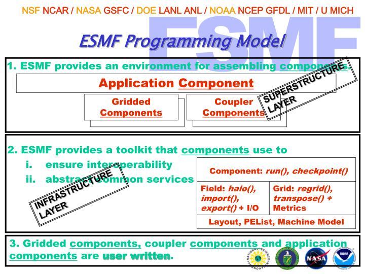 ESMF Programming Model
