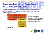 superstructure layer assembles and connects components