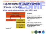 superstructure layer parallel communication